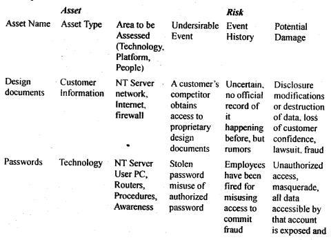 DU SOL B.Com 3rd Year E-Commerce Notes Chapter 7 Security in E-Commerce 1