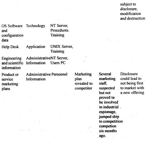 DU SOL B.Com 3rd Year E-Commerce Notes Chapter 7 Security in E-Commerce 2