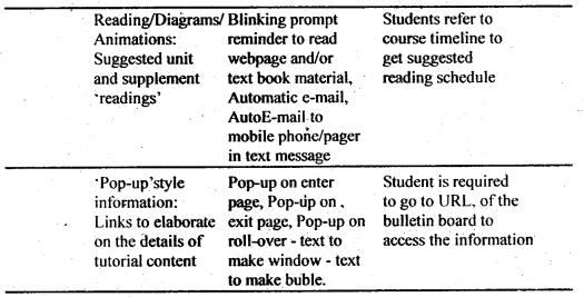 DU SOL B.Com 3rd Year E-Commerce Notes Chapter 8 Website Design 2