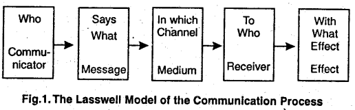 DU SOL BA 3rd Year Mass Communication Notes Chapter 1 Introduction Mass Communication and Society 1