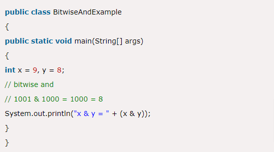 Bitwise AND Operator Example