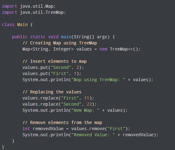 TreeMap Implementation example