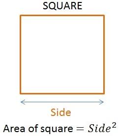 C Program Area Of Square