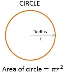 CIRCLE_Area_image