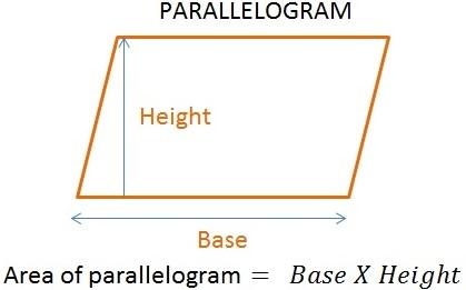 C_Program_Area_Of_Parallelogram