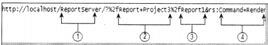 Reports Interview Questions in .NET chapter 16 img 23