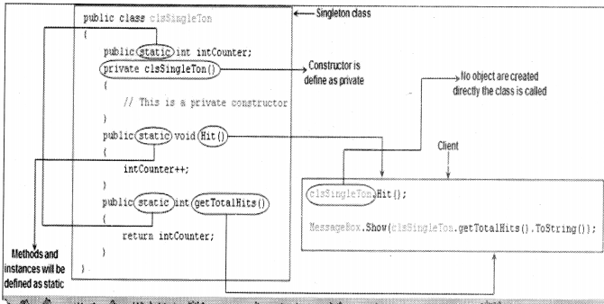 UML, Estimation and Project Management Interview Questions in .NET chapter 14 img 5