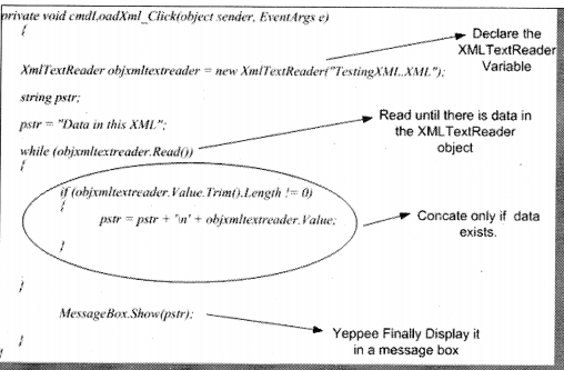 XML Interview Questions in .NET chapter 18 img 7