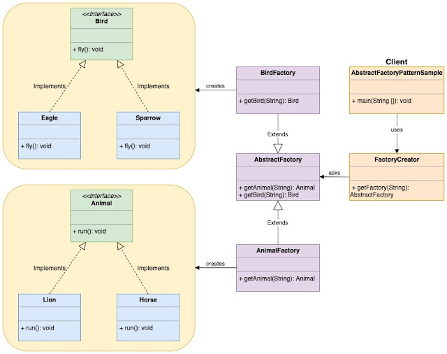 Abstract_Factory_Pattern