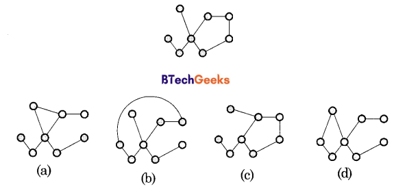 Computer Science Graph Theory Questions and Answers chapter 4 img 29