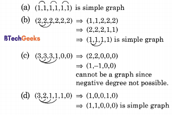 Computer Science Graph Theory Questions and Answers chapter 4 img 31