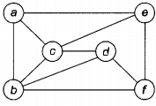 Computer Science Graph Theory Questions and Answers chapter 4 img 34
