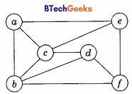 Computer Science Graph Theory Questions and Answers chapter 4 img 35