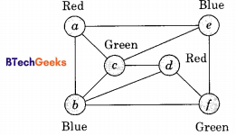 Computer Science Graph Theory Questions and Answers chapter 4 img 36