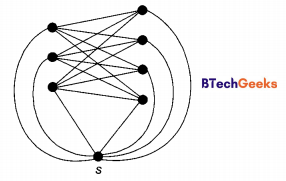 Computer Science Graph Theory Questions and Answers chapter 4 img 37
