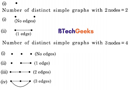 Computer Science Graph Theory Questions and Answers chapter 4 img 6