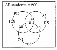 Computer Science Set Theory and Algebra Questions and Answers chapter 2 img 14