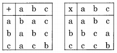 Computer Science Set Theory and Algebra Questions and Answers chapter 2 img 2