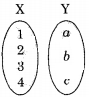 Computer Science Set Theory and Algebra Questions and Answers chapter 2 img 39