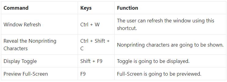 Document Display Shortcut Keys in CorelDRAW