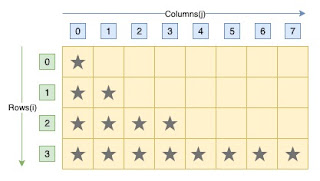 Exponential_Star_Pattern