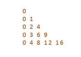 Multiplication_Factor_Pattern
