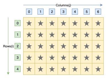 Rectangle_Star_Pattern_Matrix